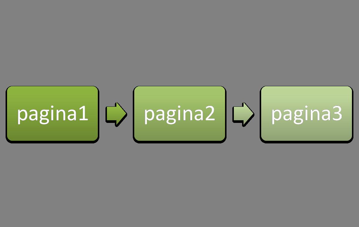 1 1 Estructura De Un Sitio Web